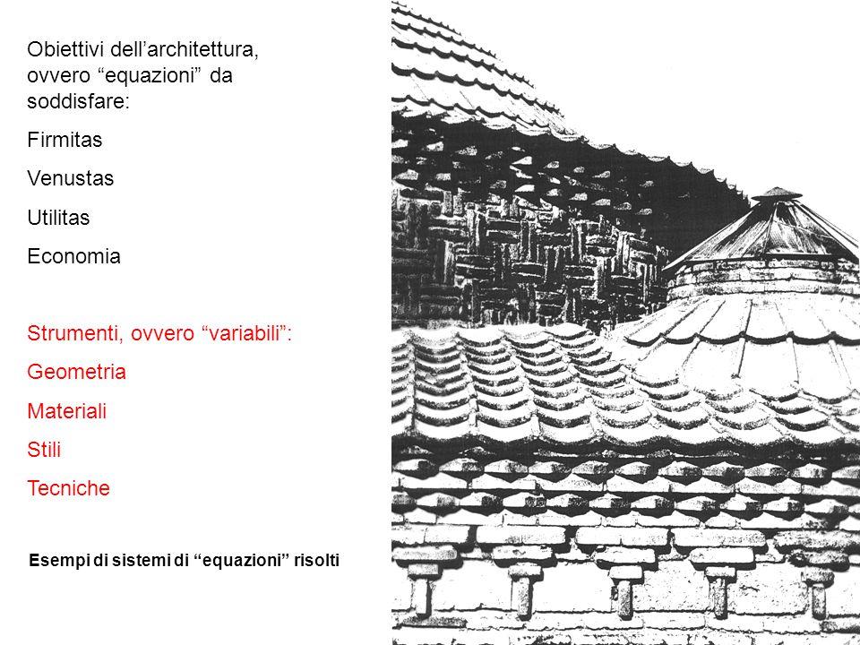 Obiettivi dell'architettura, ovvero equazioni da soddisfare: