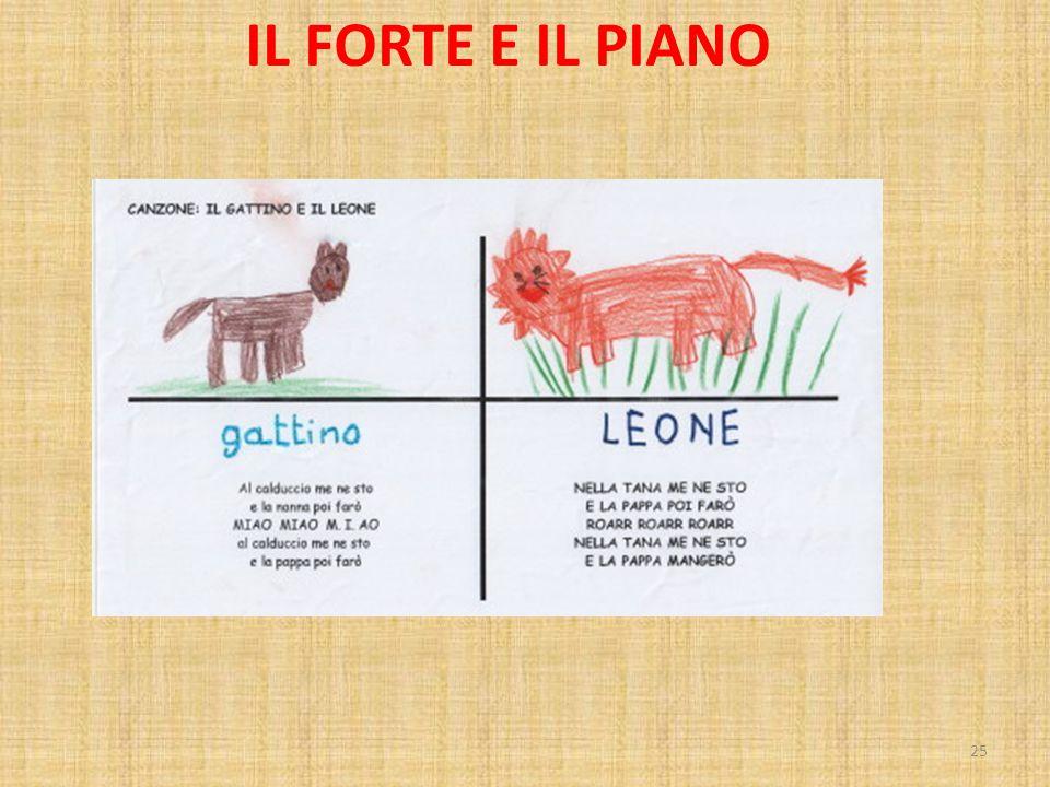 IL FORTE E IL PIANO