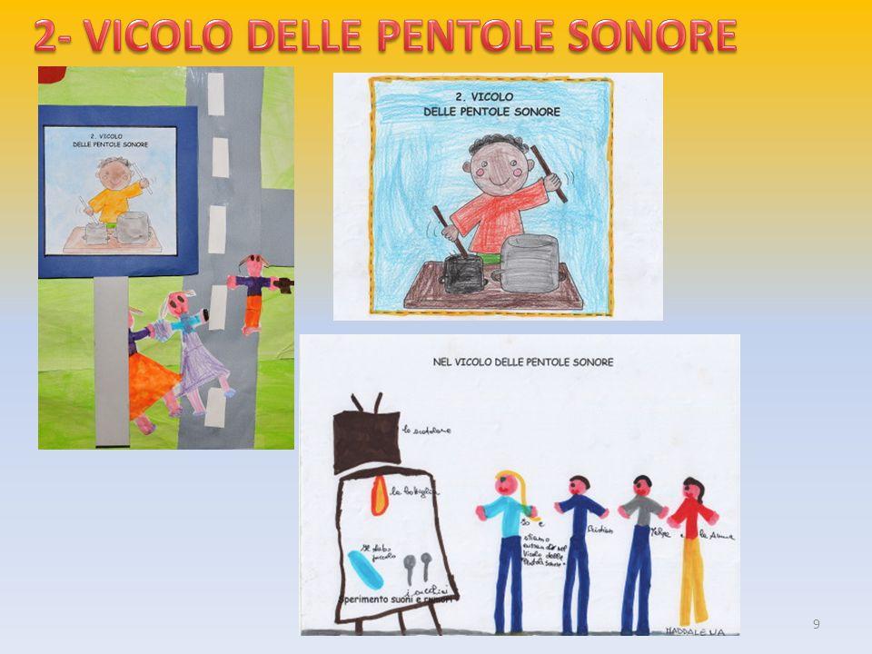 2- VICOLO DELLE PENTOLE SONORE