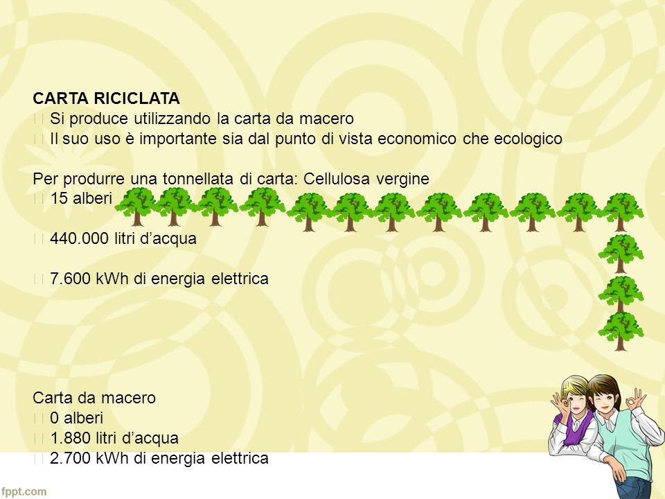 CARTA RICICLATA  Si produce utilizzando la carta da macero.  Il suo uso è importante sia dal punto di vista economico che ecologico.