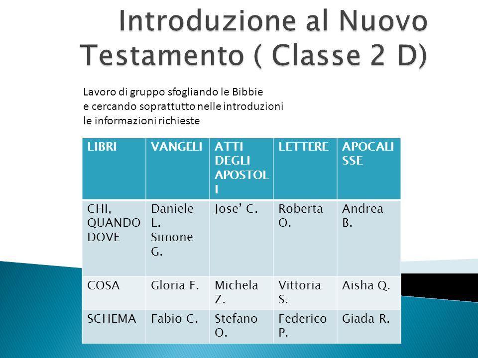Introduzione al Nuovo Testamento ( Classe 2 D)