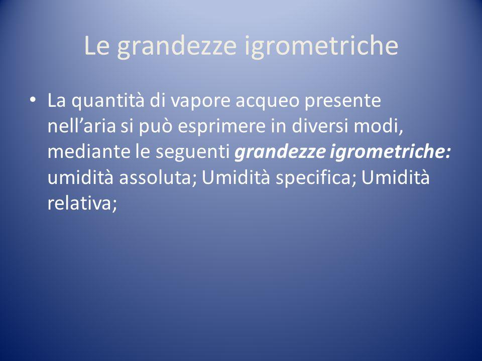 Le grandezze igrometriche