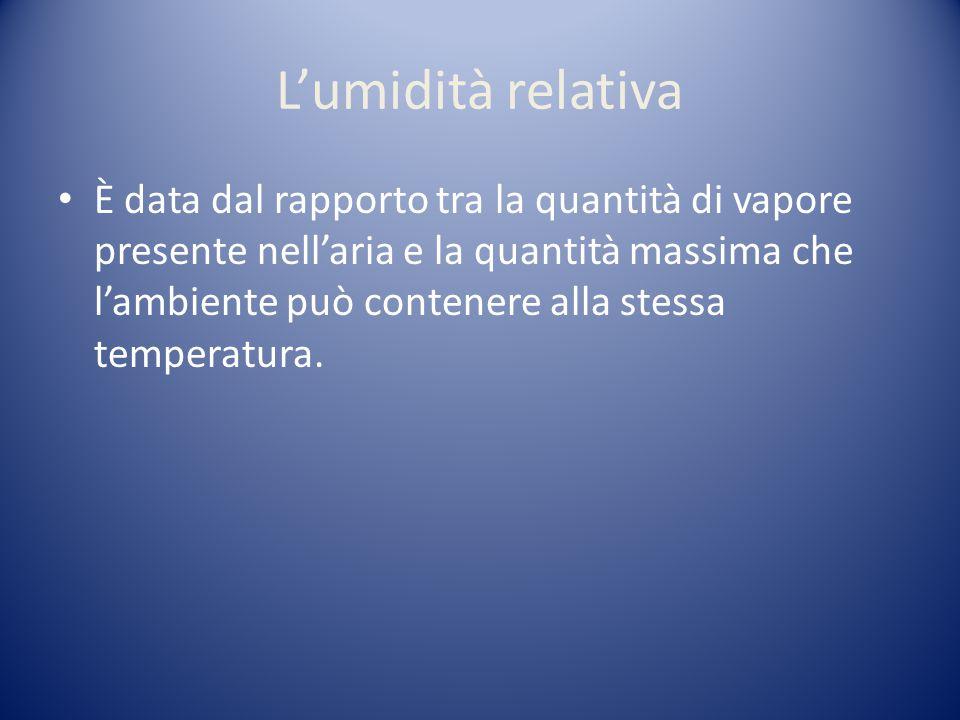 L'umidità relativa