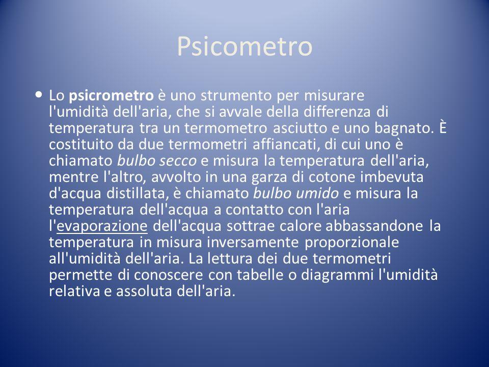 Psicometro