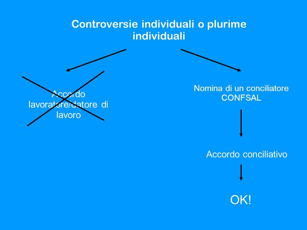 OK! Controversie individuali o plurime individuali