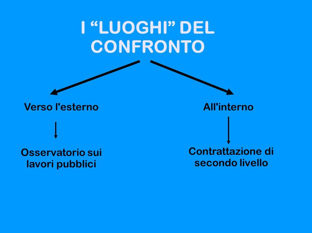 I LUOGHI DEL CONFRONTO