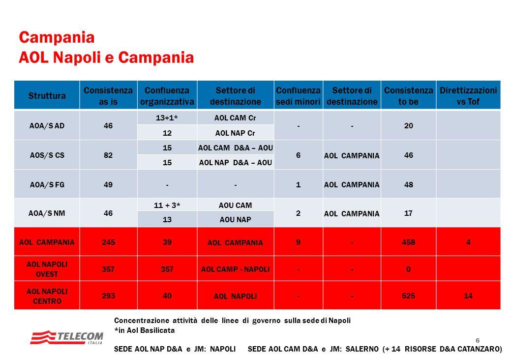 Campania AOL Napoli e Campania