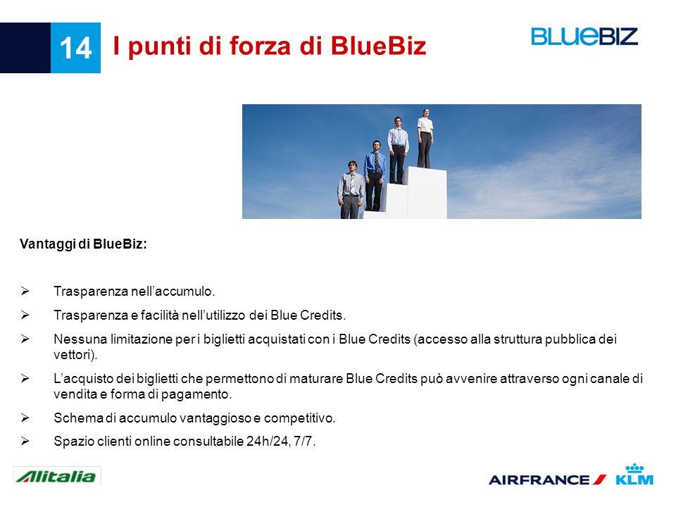 I punti di forza di BlueBiz
