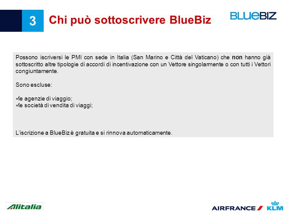 Chi può sottoscrivere BlueBiz