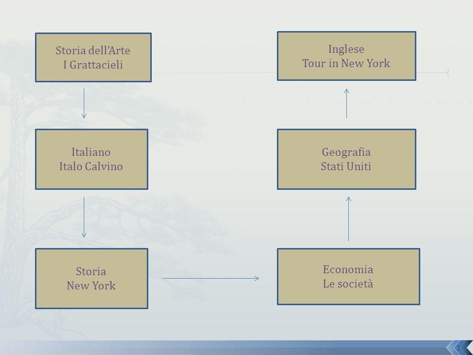 Storia dell'Arte I Grattacieli. Inglese. Tour in New York. Italiano. Italo Calvino. Geografia.