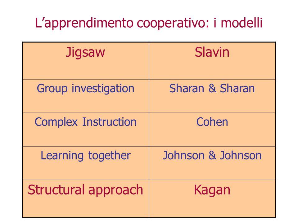 L'apprendimento cooperativo: i modelli
