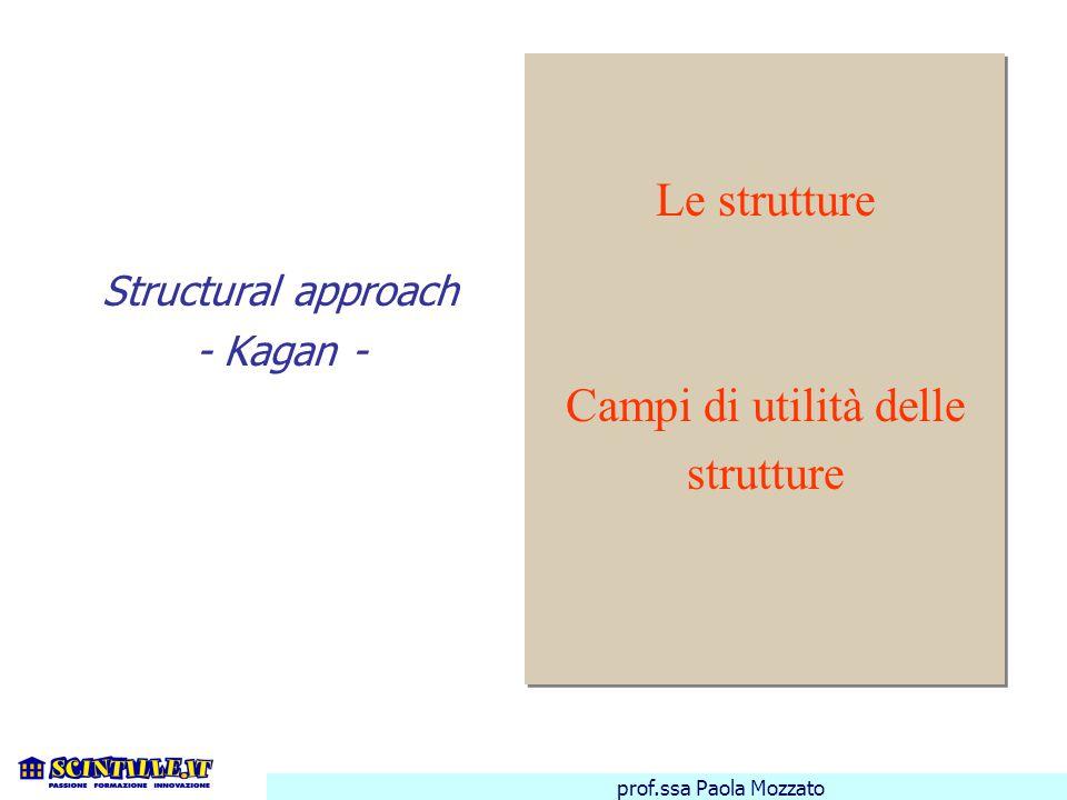 Le strutture Campi di utilità delle strutture Structural approach