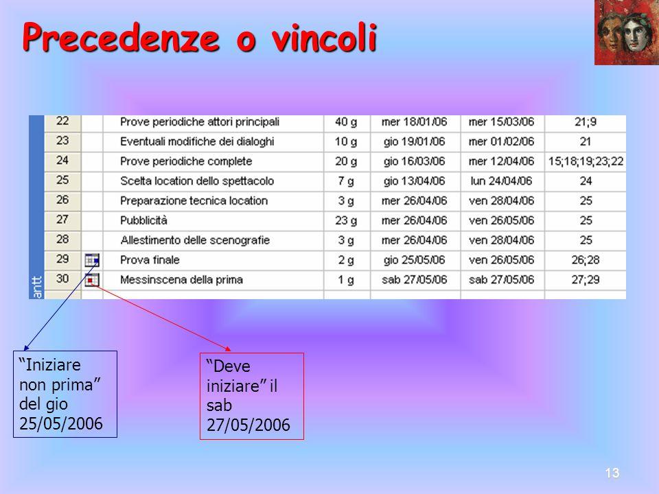 Precedenze o vincoli Iniziare non prima del gio 25/05/2006