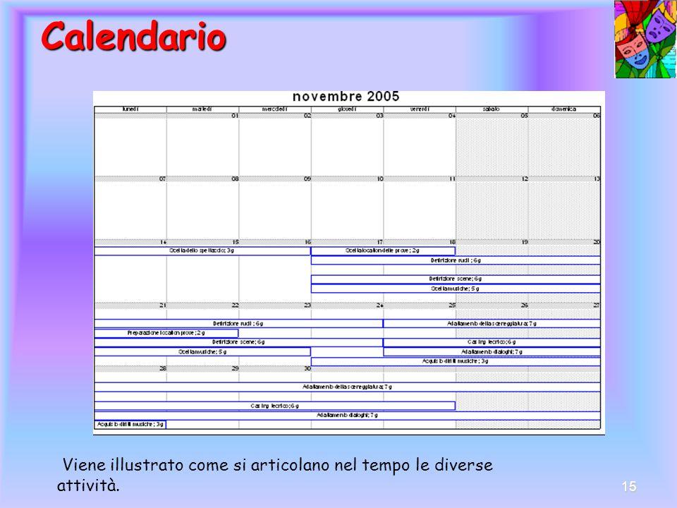 Calendario Viene illustrato come si articolano nel tempo le diverse attività.