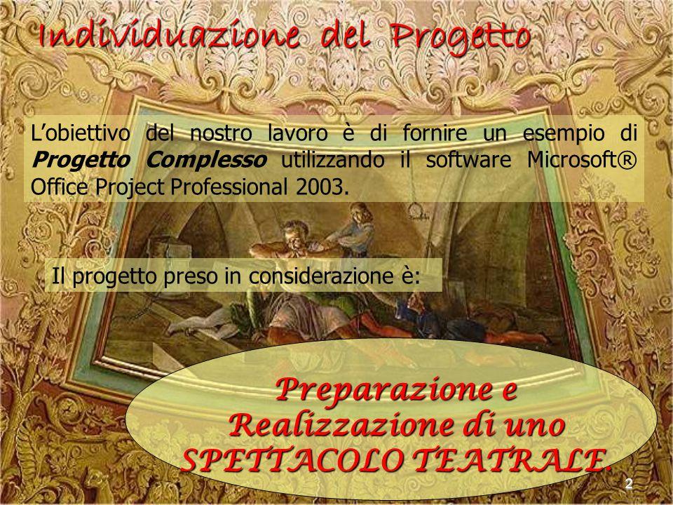 Preparazione e Realizzazione di uno SPETTACOLO TEATRALE.