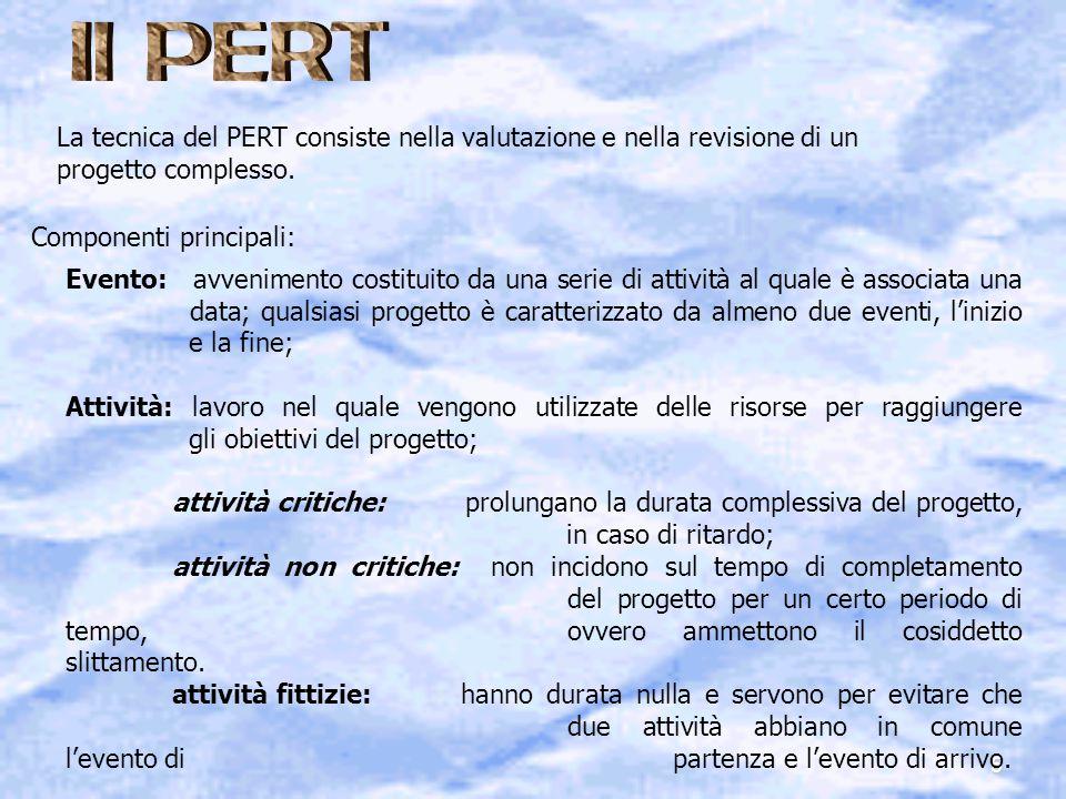Il PERT La tecnica del PERT consiste nella valutazione e nella revisione di un progetto complesso. Componenti principali:
