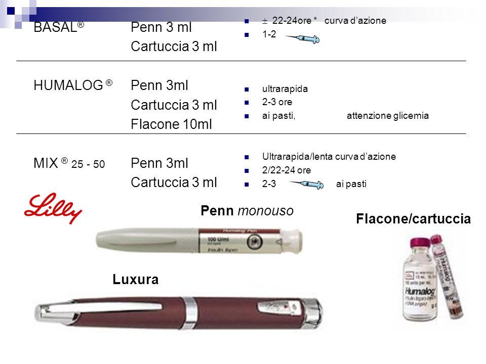 Flacone/cartuccia Luxura
