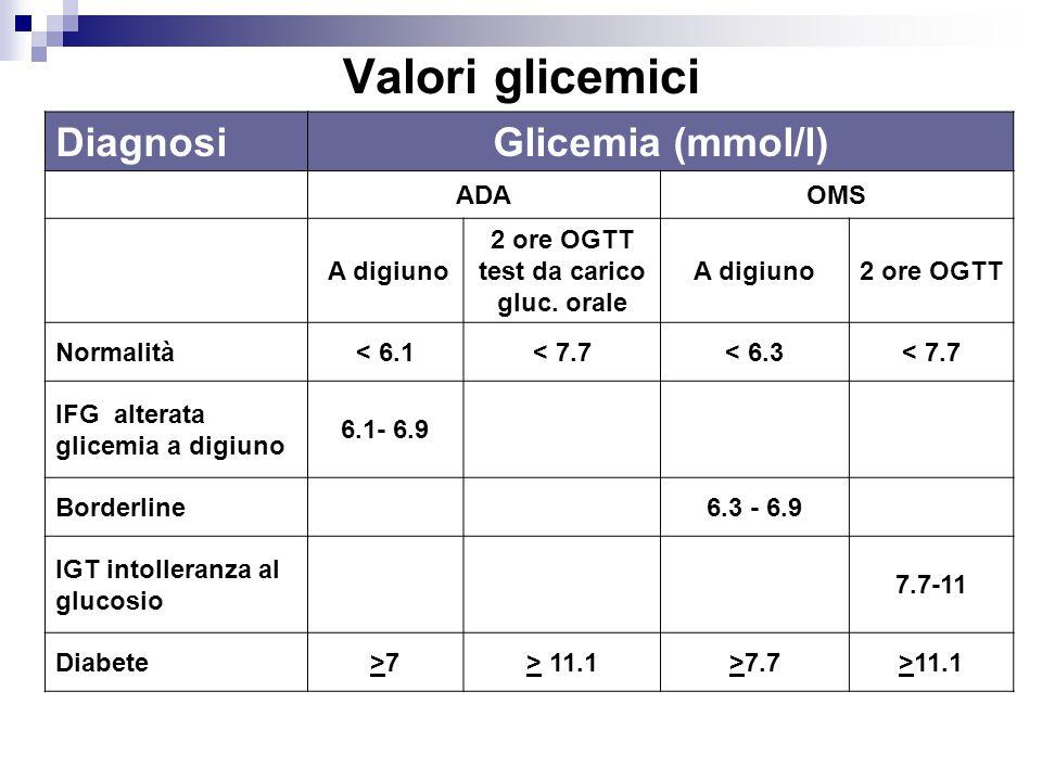 test da carico gluc. orale