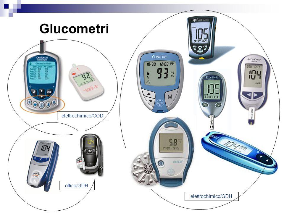 Glucometri elettrochimico/GOD ottico/GDH elettrochimico/GDH