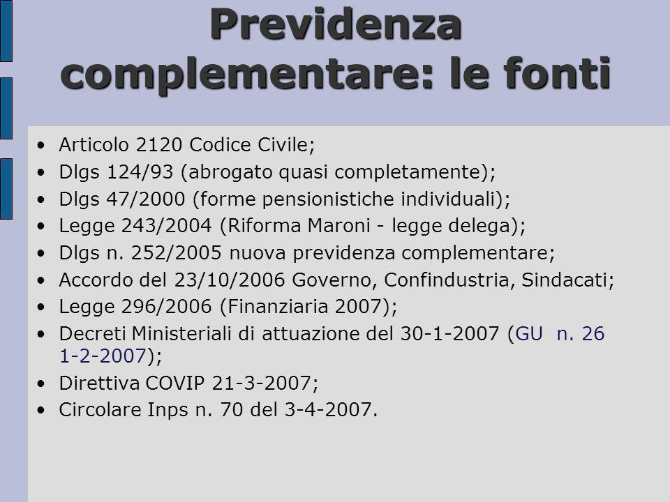 Previdenza complementare: le fonti