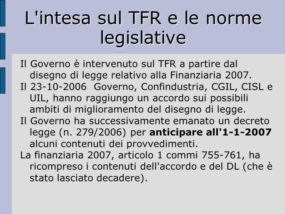 L intesa sul TFR e le norme legislative