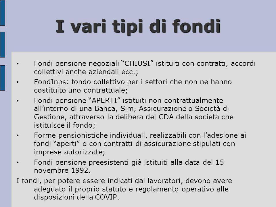I vari tipi di fondi Fondi pensione negoziali CHIUSI istituiti con contratti, accordi collettivi anche aziendali ecc.;