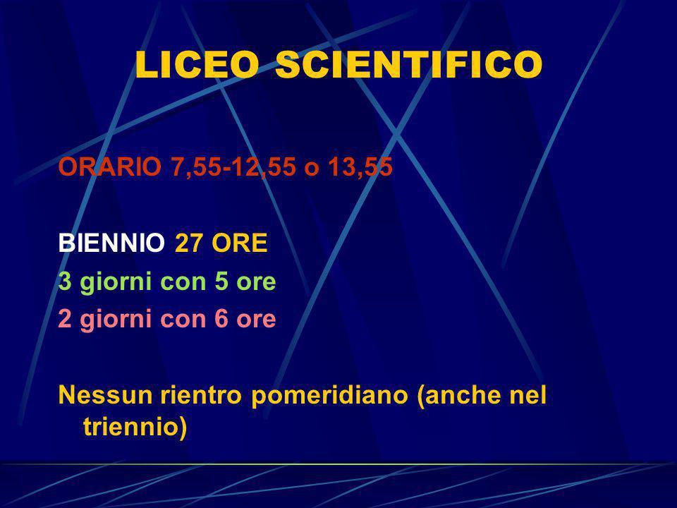 LICEO SCIENTIFICO ORARIO 7,55-12,55 o 13,55 BIENNIO 27 ORE