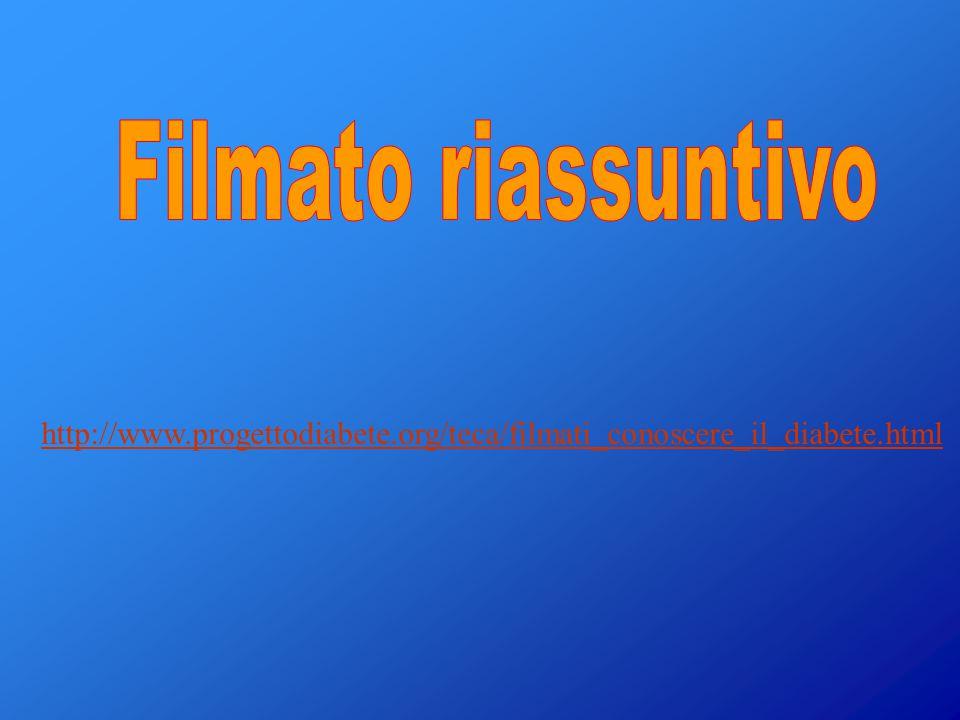 Filmato riassuntivo http://www.progettodiabete.org/teca/filmati_conoscere_il_diabete.html