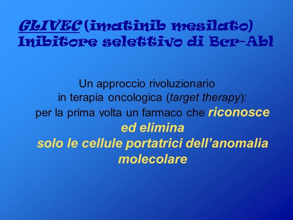 GLIVEC (imatinib mesilato) Inibitore selettivo di Bcr-Abl