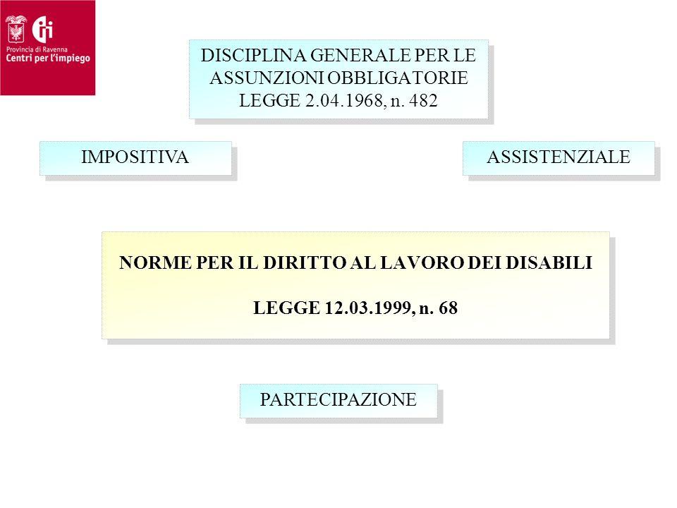 NORME PER IL DIRITTO AL LAVORO DEI DISABILI LEGGE 12.03.1999, n. 68