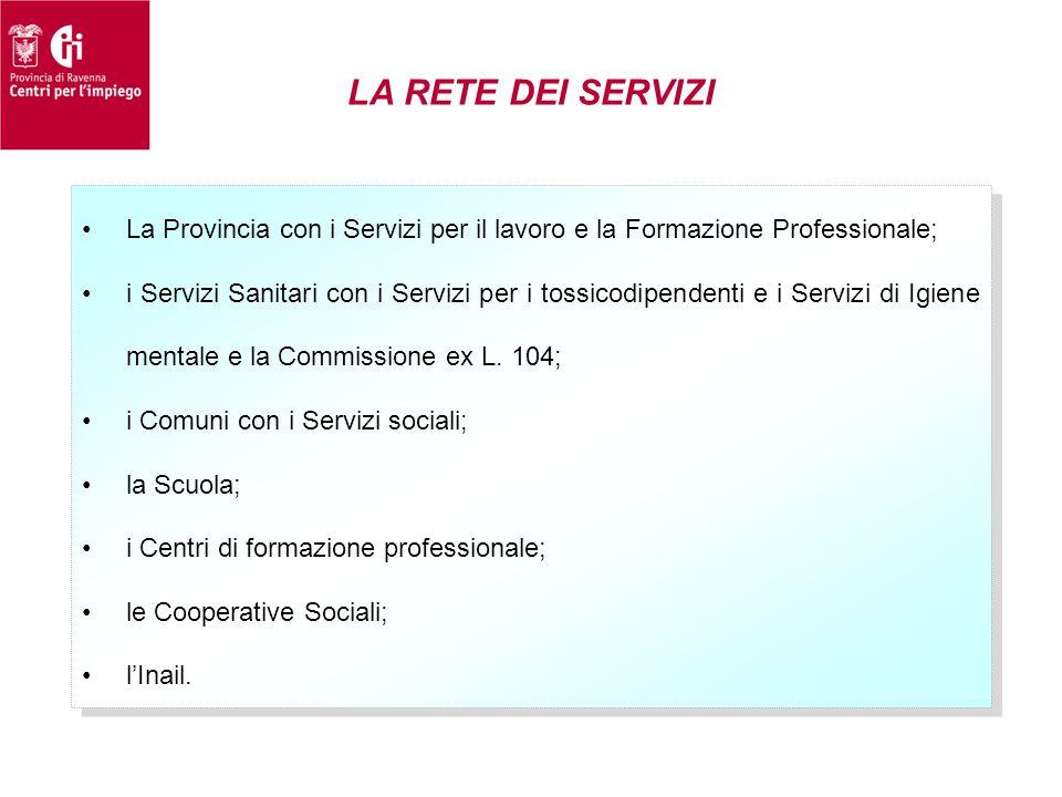 LA RETE DEI SERVIZI La Provincia con i Servizi per il lavoro e la Formazione Professionale;