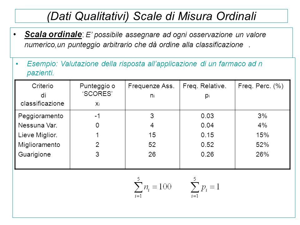 (Dati Qualitativi) Scale di Misura Ordinali