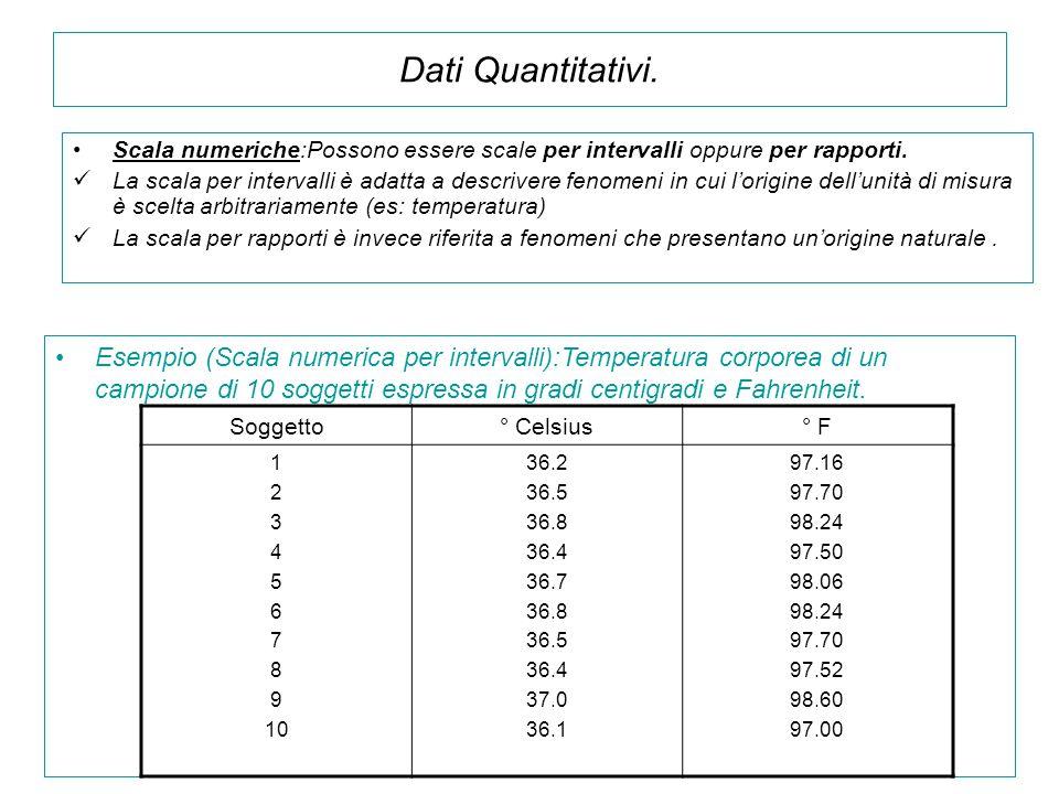 Dati Quantitativi. Scala numeriche:Possono essere scale per intervalli oppure per rapporti.