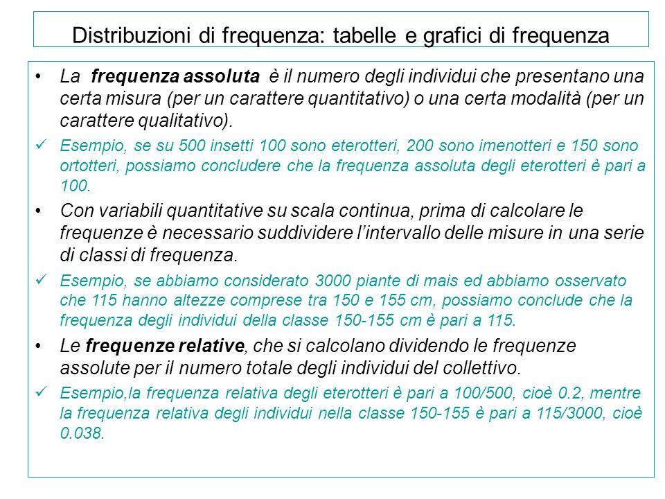 Distribuzioni di frequenza: tabelle e grafici di frequenza