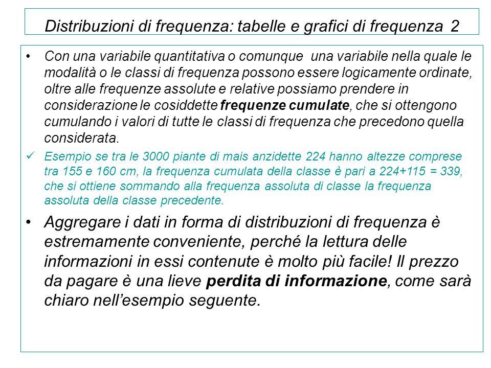 Distribuzioni di frequenza: tabelle e grafici di frequenza 2