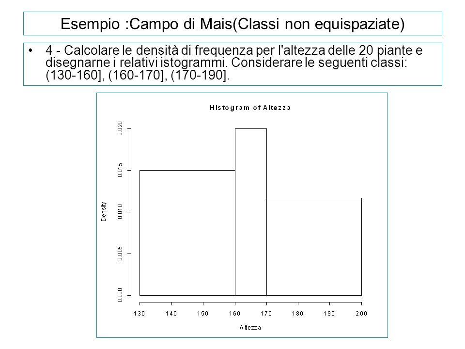 Esempio :Campo di Mais(Classi non equispaziate)