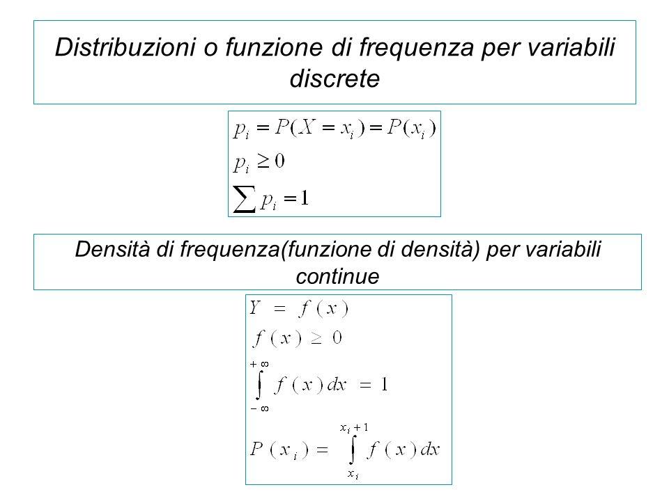 Distribuzioni o funzione di frequenza per variabili discrete