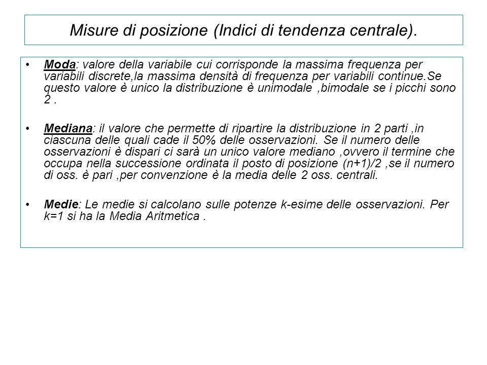 Misure di posizione (Indici di tendenza centrale).