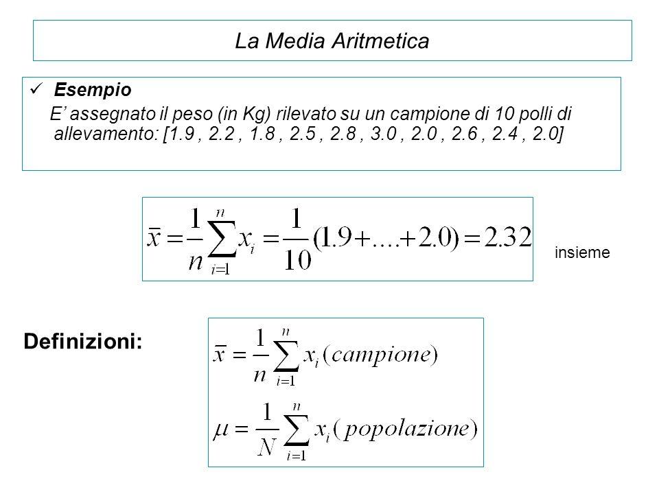 La Media Aritmetica Definizioni: Esempio