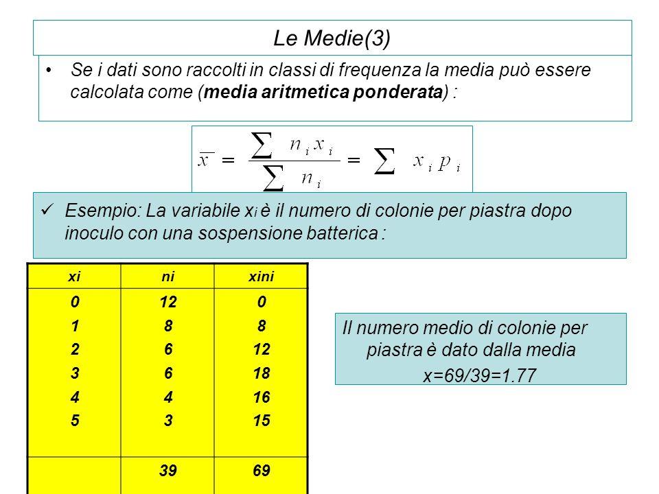 Le Medie(3) Se i dati sono raccolti in classi di frequenza la media può essere calcolata come (media aritmetica ponderata) :