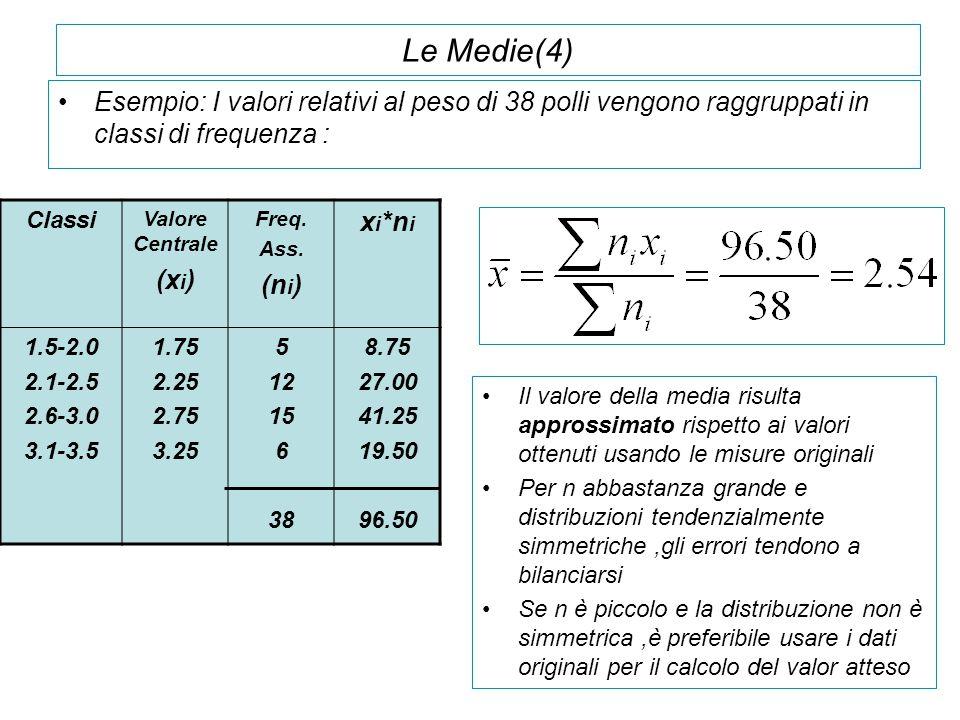 Le Medie(4) Esempio: I valori relativi al peso di 38 polli vengono raggruppati in classi di frequenza :