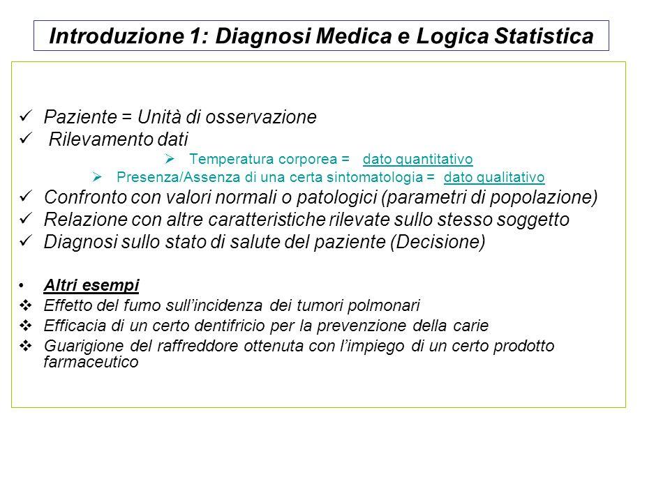Introduzione 1: Diagnosi Medica e Logica Statistica