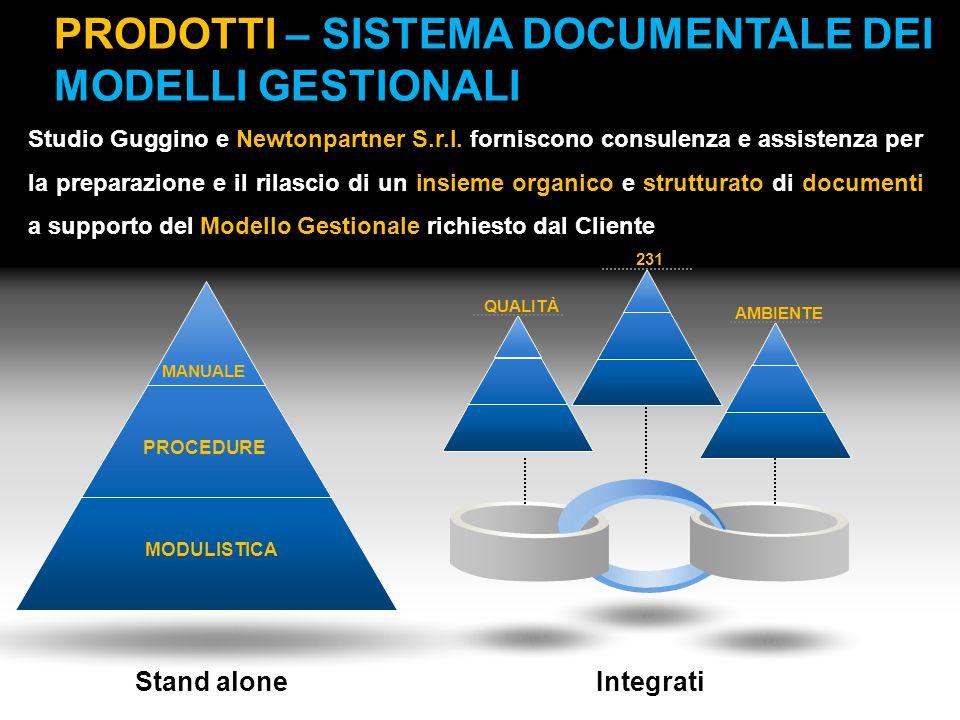 PRODOTTI – sistema documentale deI modelli gestionali
