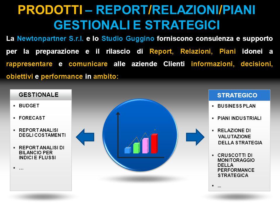 PRODOTTI – Report/relazioni/piani Gestionali e strategici