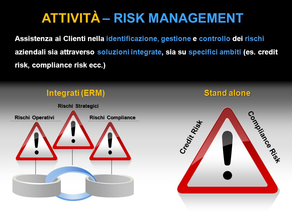 ATTIVITà – RISK MANAGEMENT