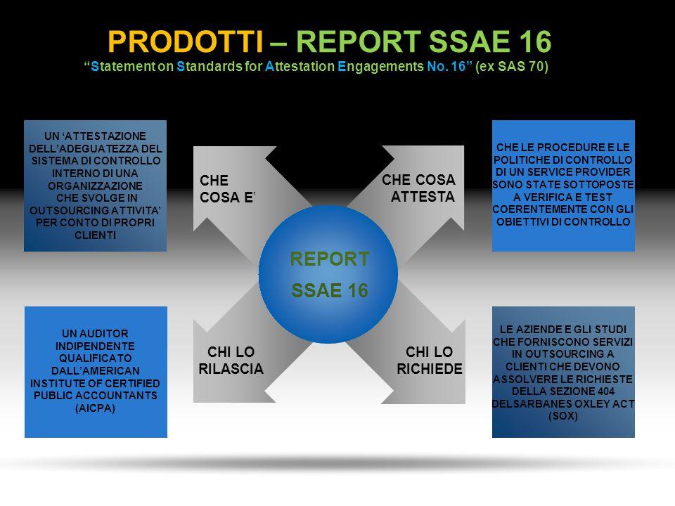 PRODOTTI – REPORT Ssae 16 REPORT SSAE 16 CHE COSA E' CHE COSA ATTESTA