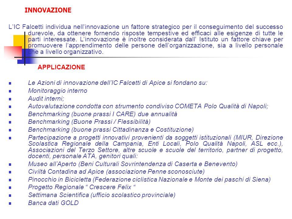 Le Azioni di innovazione dell'IC Falcetti di Apice si fondano su: