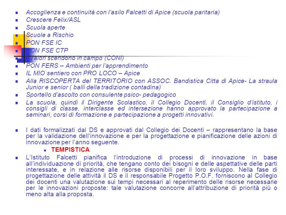 Accoglienza e continuità con l'asilo Falcetti di Apice (scuola paritaria)