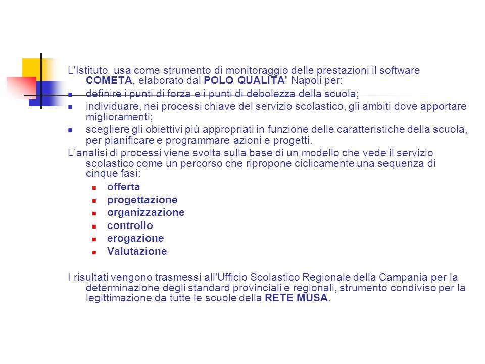 L Istituto usa come strumento di monitoraggio delle prestazioni il software COMETA, elaborato dal POLO QUALITA Napoli per: