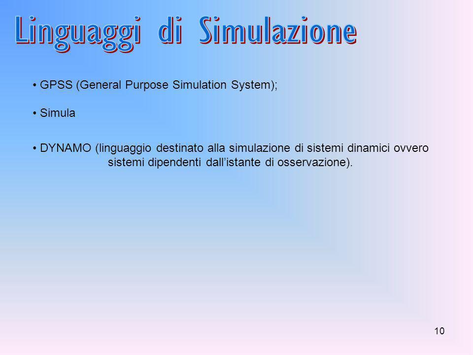 Linguaggi di Simulazione